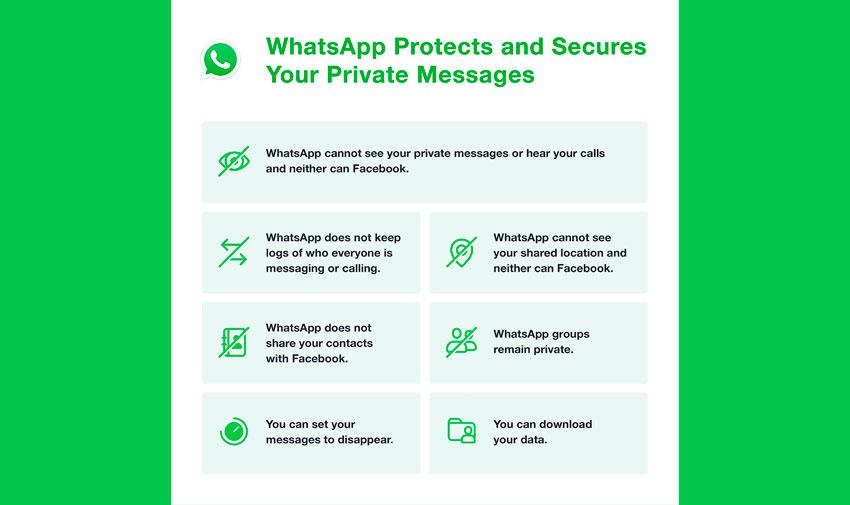 Polémica em torno da política de privacidade